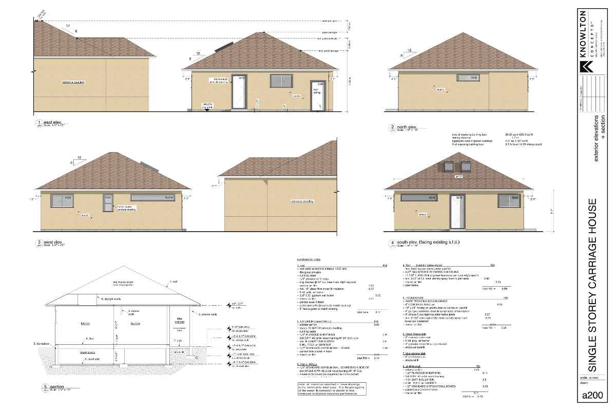 Single Storey Carriage House Elevations